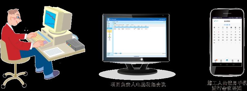 工地云bob平台系统,施工现场安全管理系统,工地bob平台