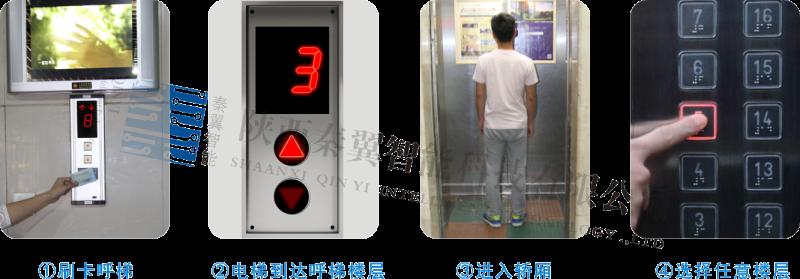 电梯控制系统,电梯bob直播下载系统,梯控