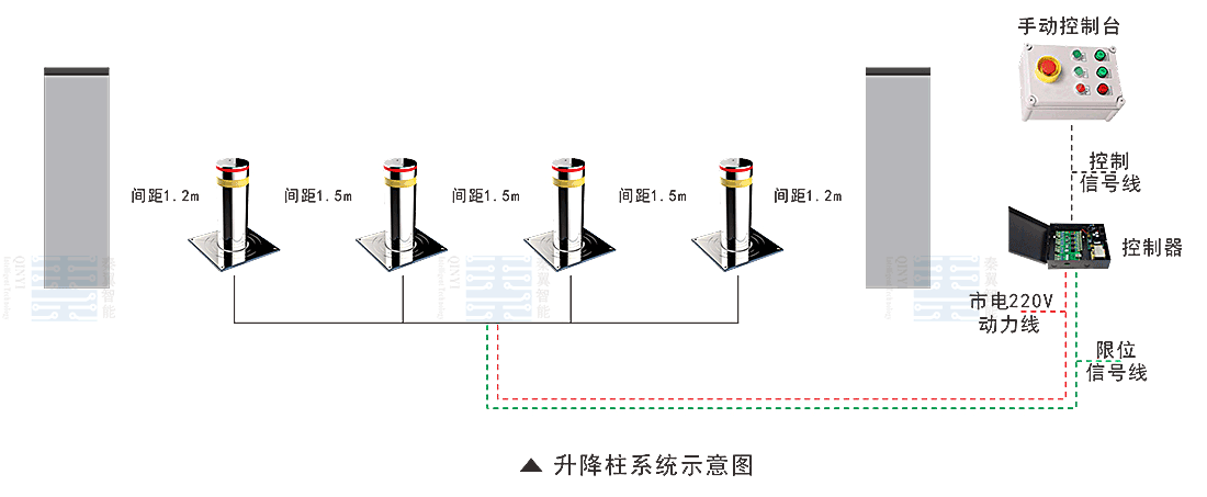 升降柱安装示意
